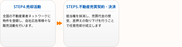 STEP4~STEP5